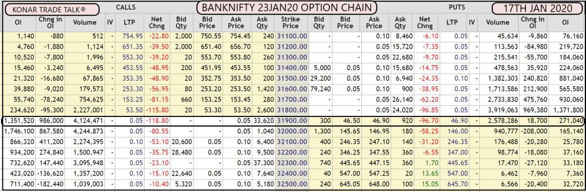 IDX:NIFTY BANK - 539244
