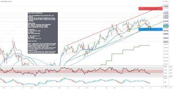 HDFCBANK - chart - 1012765