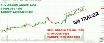 @santusk's activity - chart - 2898788