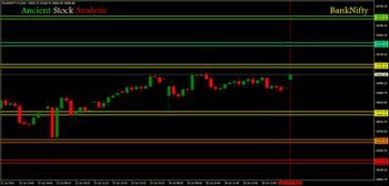 IDX:NIFTY BANK - chart - 4014176
