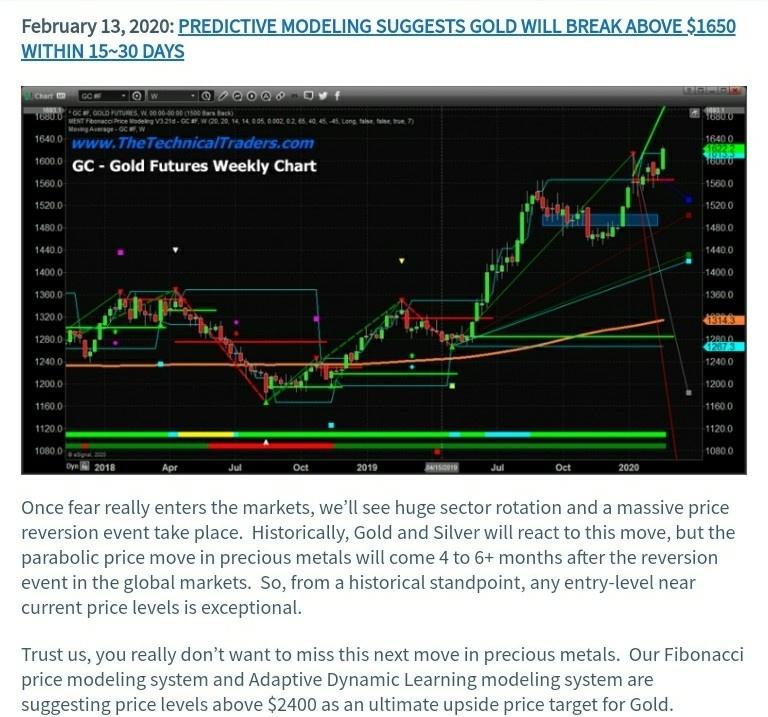 MCX:GOLD - 617607