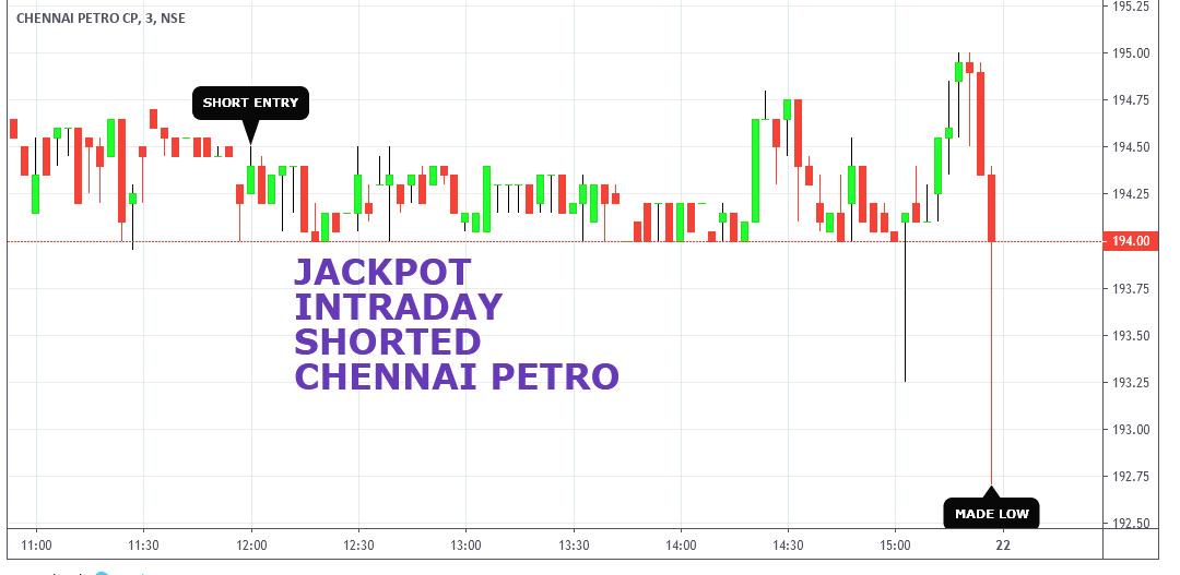 CHENNPETRO - chart - 276953