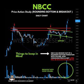 NBCC - chart - 3489128