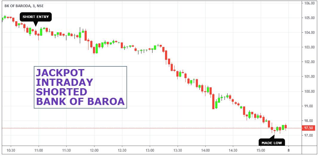 BANKBARODA - chart - 303651