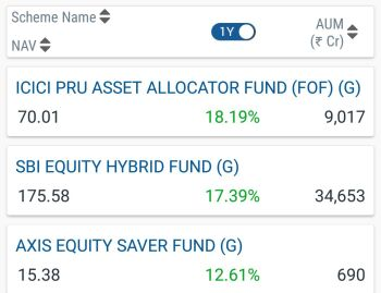 Mutual Funds - 2231352