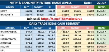 IDX:NIFTY 50 - chart - 3577672