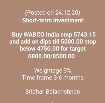 Investment Ideas - 3515444