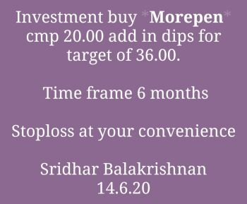 Investment Ideas - 899574