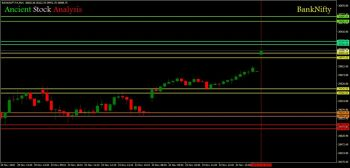 IDX:NIFTY BANK - chart - 1686383
