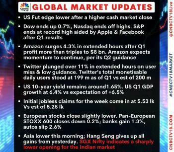 Macro Economy - 2885133