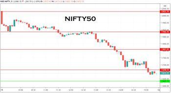 IDX:NIFTY 50 - chart - 1481949