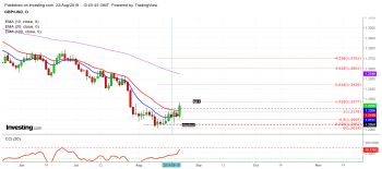 Currency/Forex - 323148