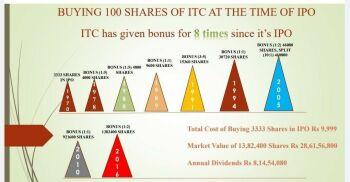 ITC - 1011962