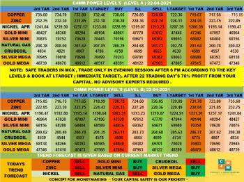 MCX:CRUDEOIL - 2791728