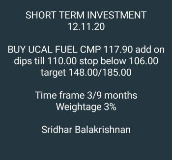 Investment Ideas - 2350187