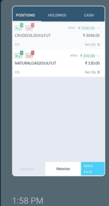 MCX:CRUDEOIL - 979363