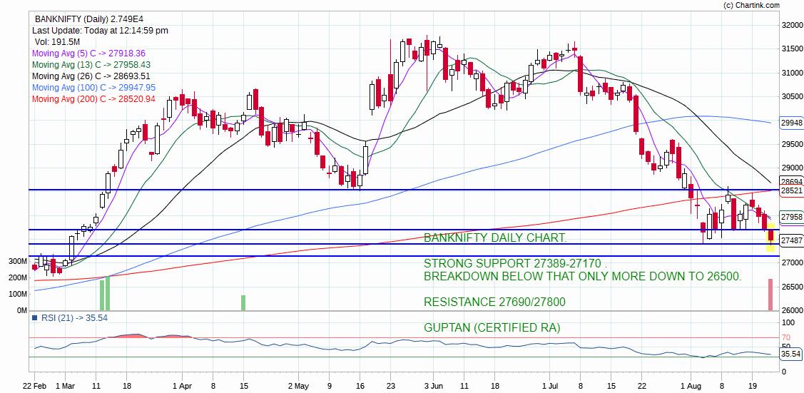 IDX:NIFTY BANK - chart - 322354