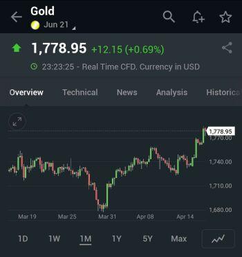 MCX:GOLD - 2735587