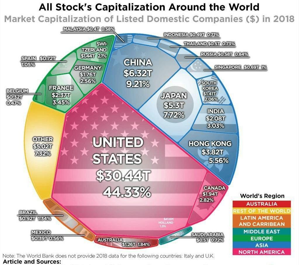 Macro Economy - 370580