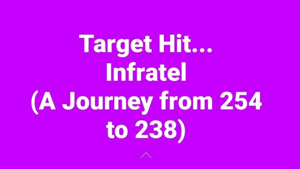 INFRATEL - 464966