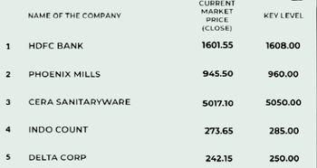 HDFCBANK - chart - 4862993