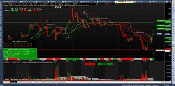 @uttam-SJWFN-DK4's activity - chart - 1054814