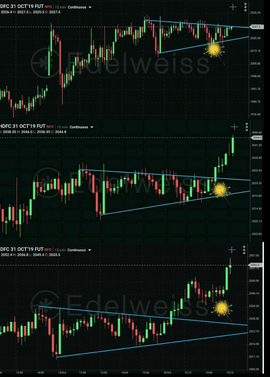 HDFC - chart - 401425