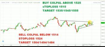 COLPAL - chart - 1663879