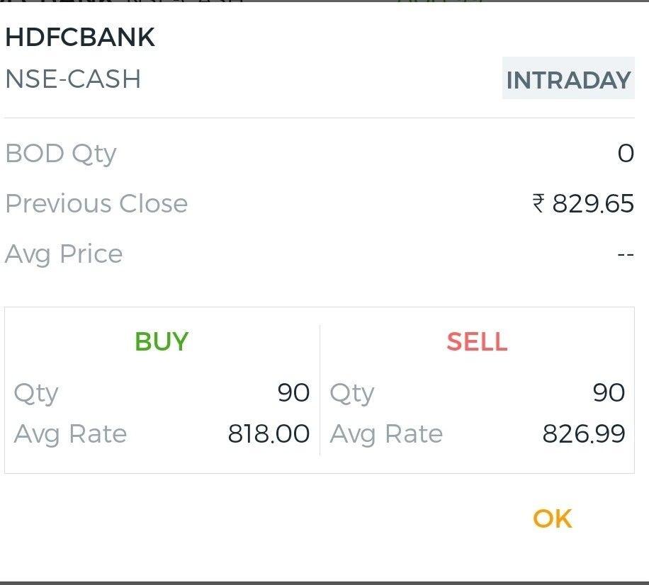 HDFCBANK - 700585