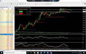 @uttam-SJWFN-DK4's activity - chart - 2730655
