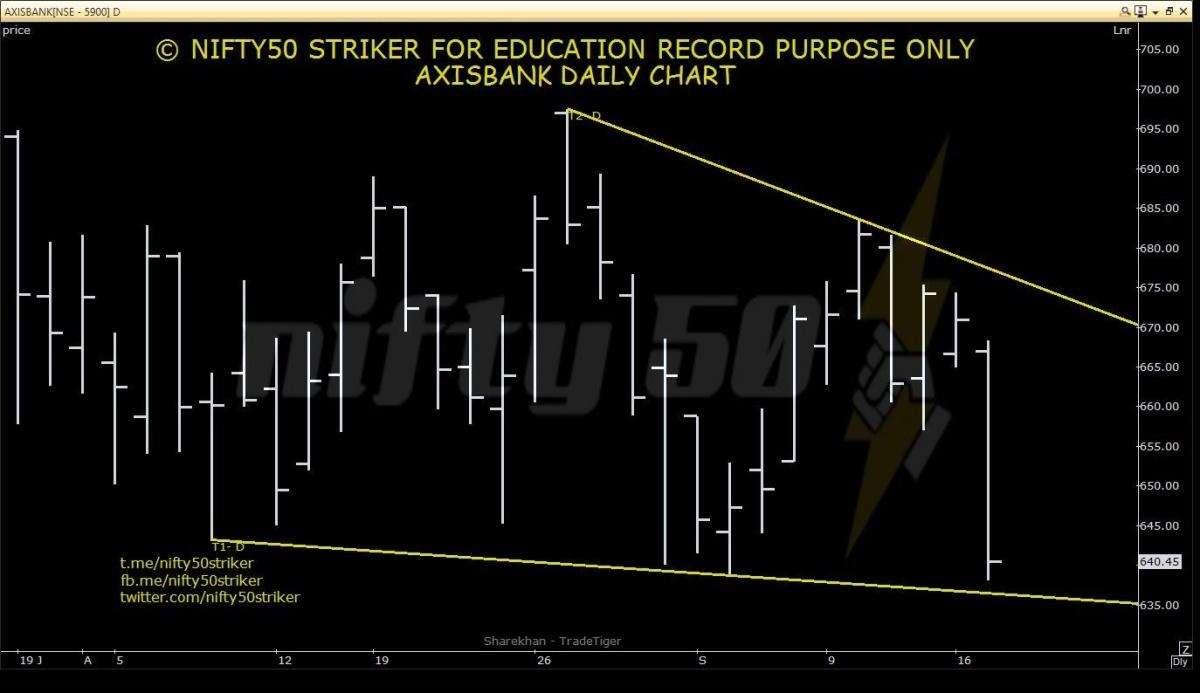 AXISBANK - chart - 363496