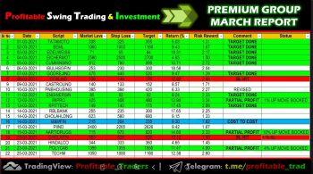 Swing-Trading  - 2574996