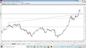 KAJARIACER - chart - 4862973