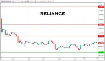RELIANCE - chart - 1732444