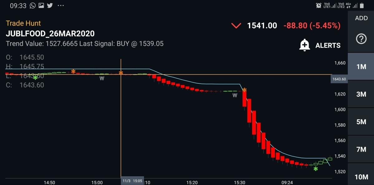 @tradehunttech's activity - chart - 654889