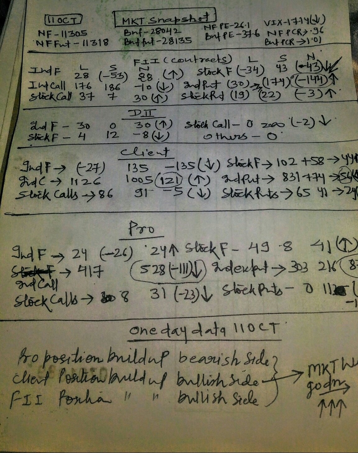 IDX:NIFTY 50 - chart - 396410