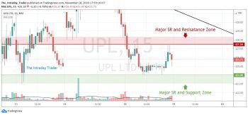 UPL - chart - 1654370