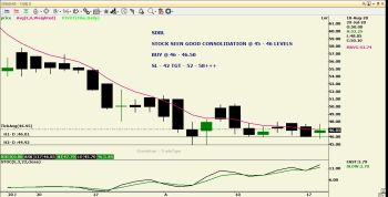 SDBL - chart - 1174485