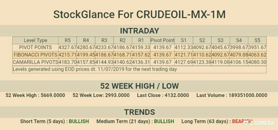 MCX:CRUDEOIL - 265224