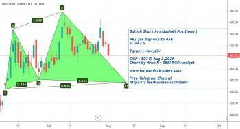 @arun-BJE50Q1jE's activity - chart - 1109174