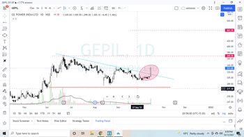 GEPIL - 5259297