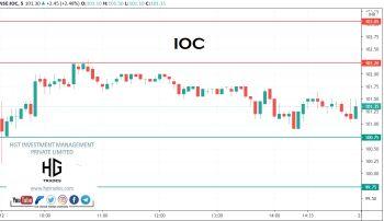 IOC - chart - 2398605