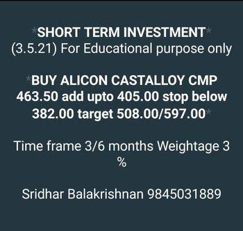 Investment Ideas - 2935949