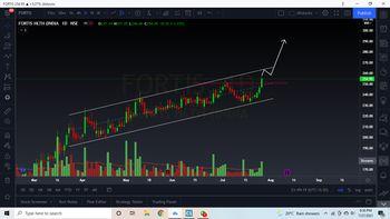 FORTIS - 4028506