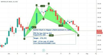 @arun-BJE50Q1jE's activity - chart - 1076319