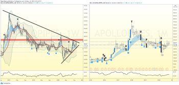 APOLLOPIPE - 1481869