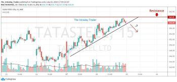 TATASTEEL - chart - 1081764