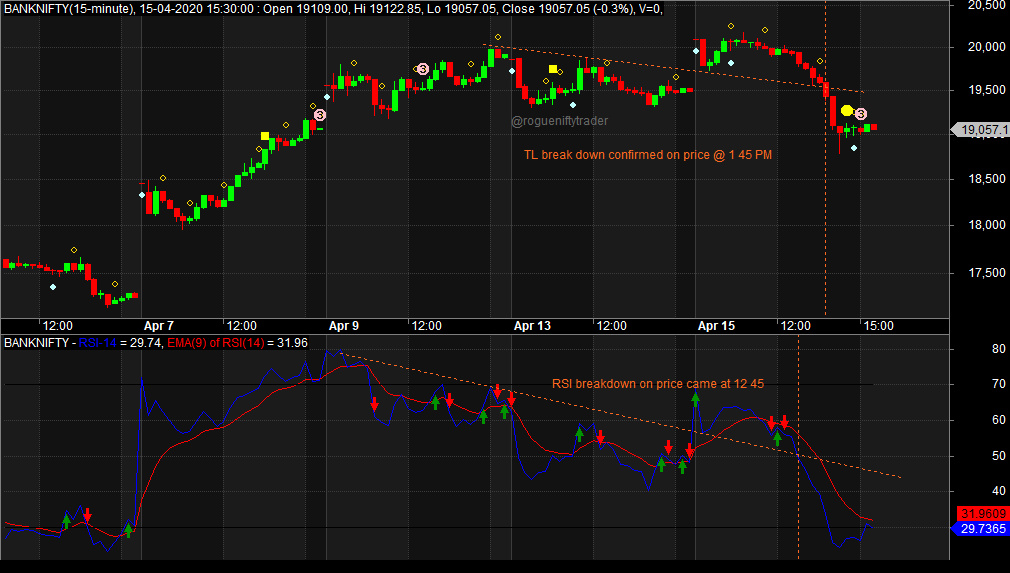 IDX:NIFTY BANK - chart - 716287