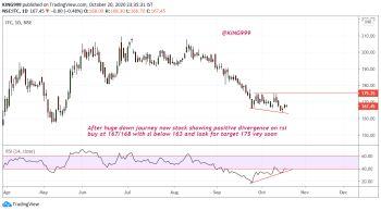 ITC - chart - 1504834
