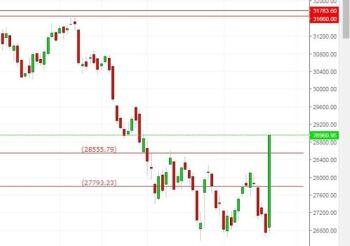 IDX:NIFTY BANK - chart - 370143